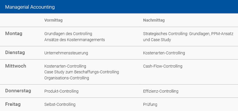 Wochenplan Modul Managerial Accounting Deutsch