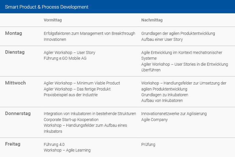 Wochenplan Smart Product & Process Development