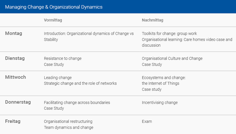 Wochenplan Managing Change and Organizational Dynamics Englisch