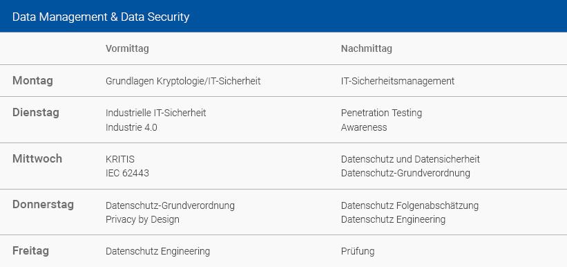 Wochenplan Data Management & Data Security Deutsch