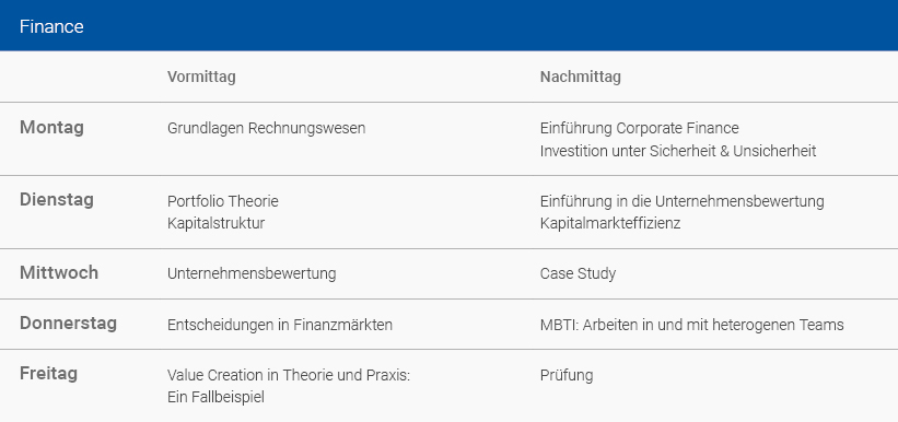 Wochenplan Finance Deutsch