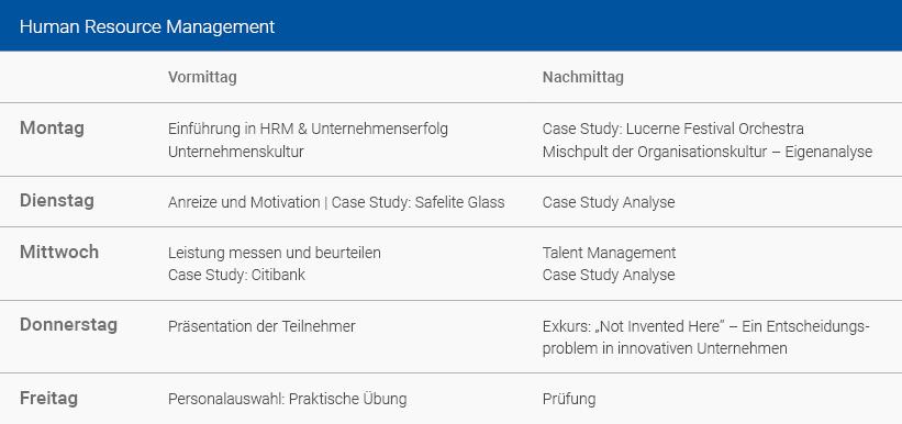 Wochenplan Human Resource Management Deutsch