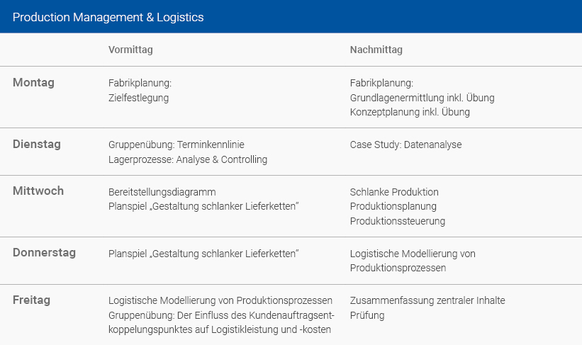 Wochenplan Production Management & Logistics Deutsch