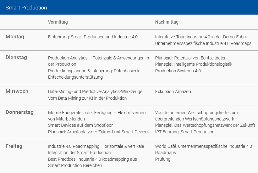 Wochenplan Smart Production Deutsch